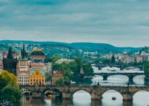 Cost of Living in Prague 2021